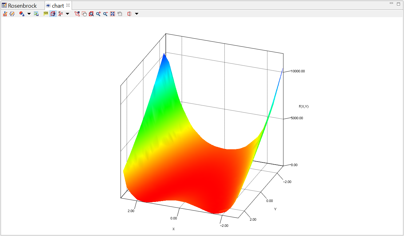 how to call back functions in matlab