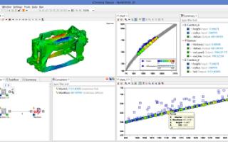 Nodi di Integrazione Diretta CAD/CAE