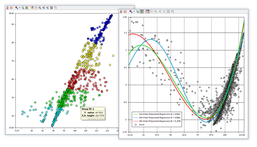 Nexus - Regression and Clustering charts