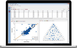 Data Analysis, Indexing, Regressions and Clustering
